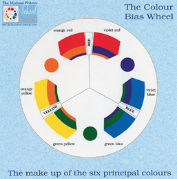 The Colour Bias Wheel
